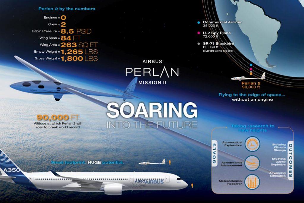 airbus-perlan-2-infografia