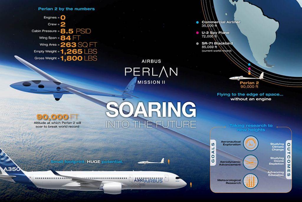 airbus-perlan-mission-2-infografia