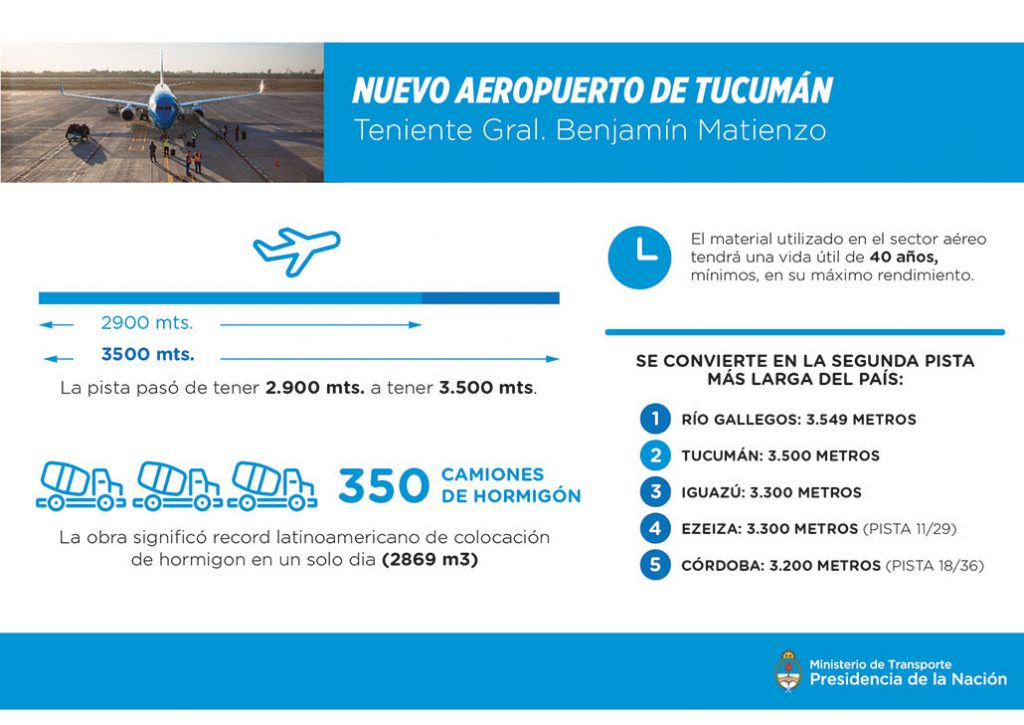 infografia-nueva-pista-aterrizaje-aeropuerto-provincia-tucuman-argentina
