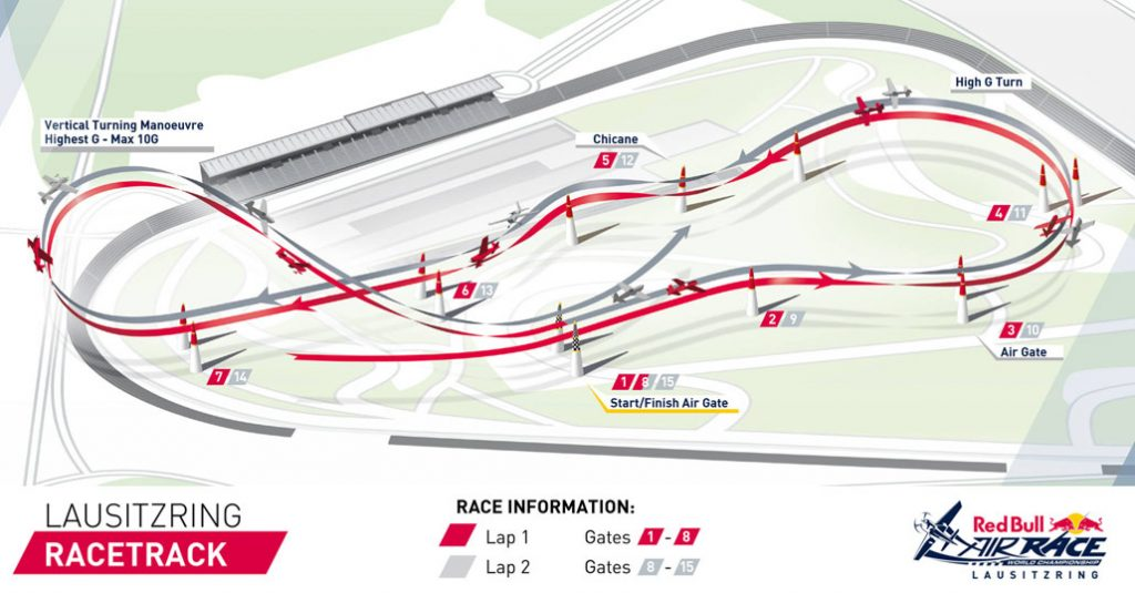 red-bull-air-race-world-championship-2017-germany-lausitzring-race-track-infographic-hangarx