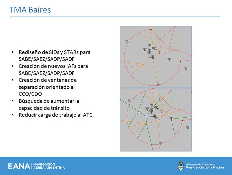 eana argentina rediseño espacio aereo aproximacion pbn rutas