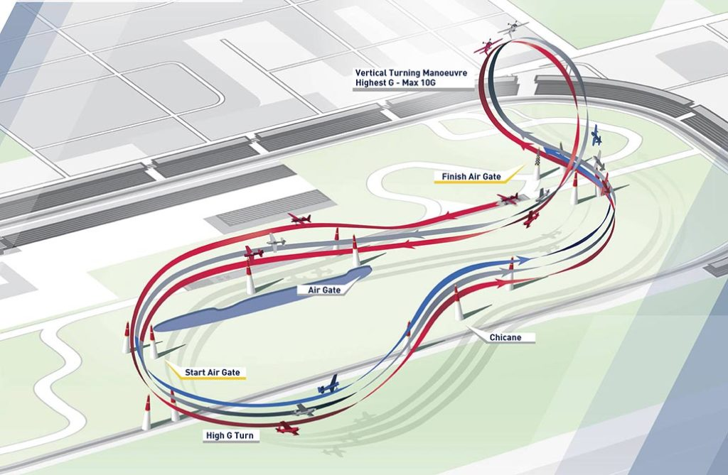red bull air race world championship 2017 indianapolis race track infographic