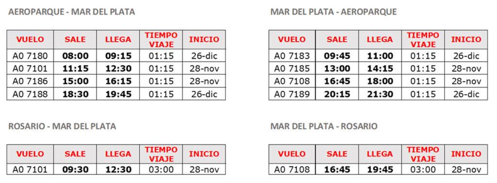 hangarx-avianca-argentina-horarios-vuelos-buenos-aires-mar-del-plata-rosario-nov-2017