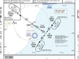 HANGAR X - EANA Aproximacion PBN Mar del Plata (MDQ/SAZM)
