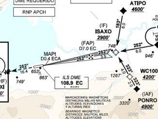 Los Aeropuertos de El Calafate y Mendoza ya tienen nuevos procedimientos PBN