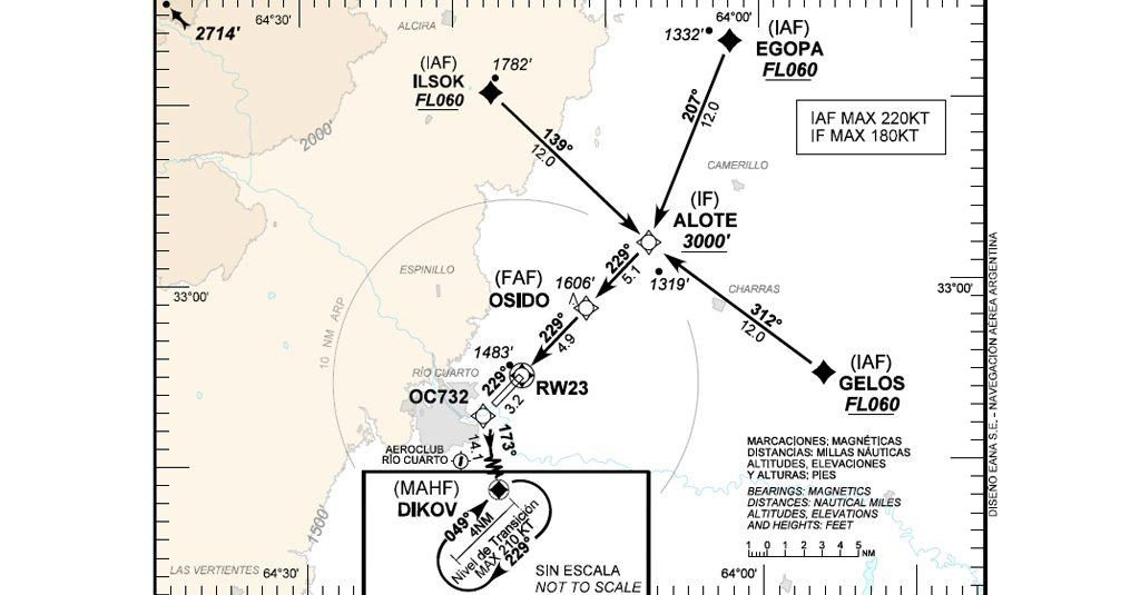 EANA - Nuevos procedimientos PBN en el aeródromo de Río Cuarto