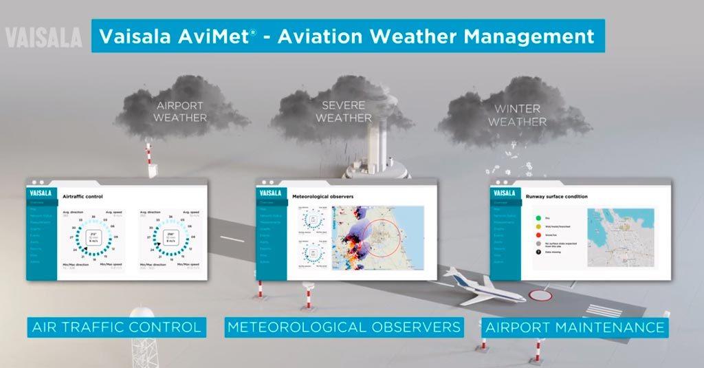 Sistemas de Observación Meteorológica Automática AWOS