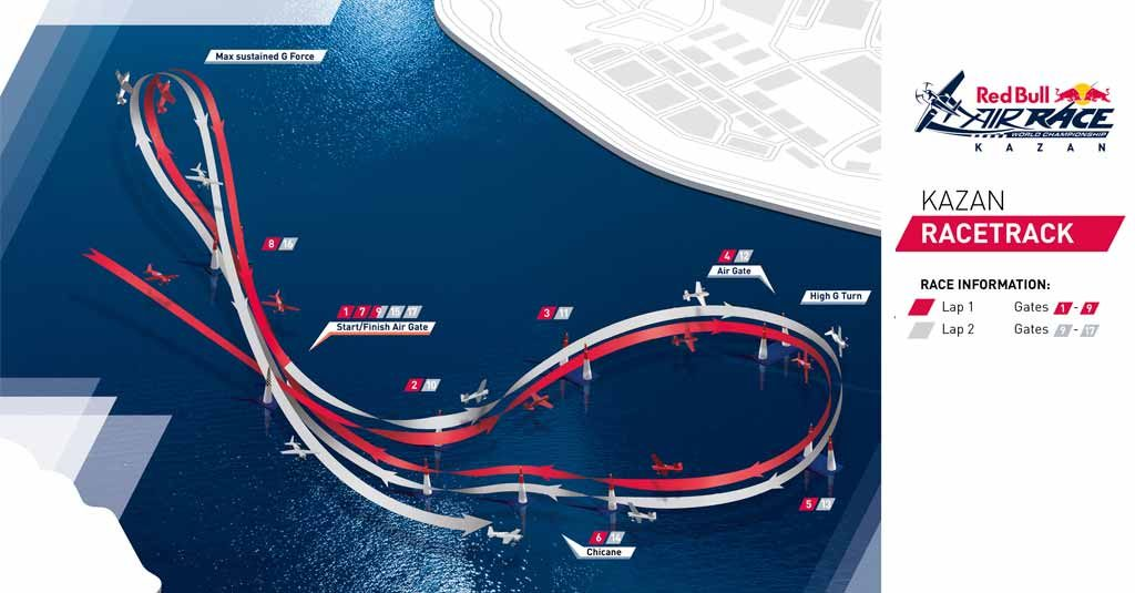 Red Bull Air Race 2019 - Kazan Race Track