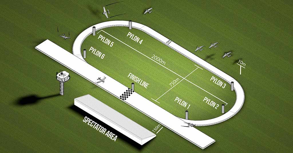 Air Race E - Circuit and race format