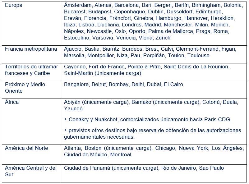 Programa de vuelos hasta el 30 de junio de 2020 desde/hacia París-Charles de Gaulle