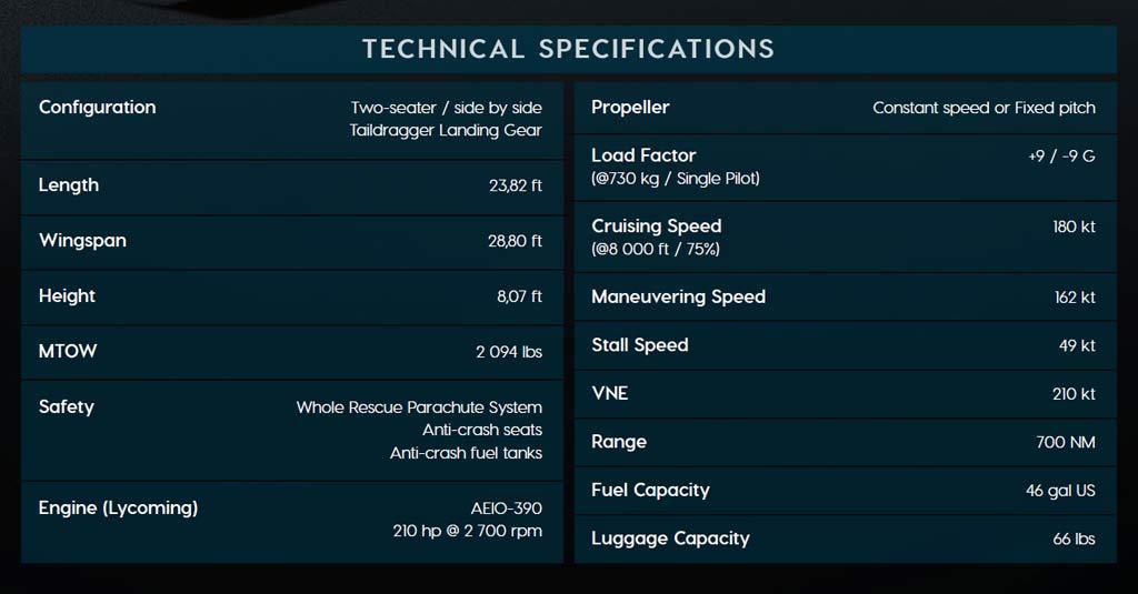"""Especificaciones del Aura Aero """"Integral R"""""""