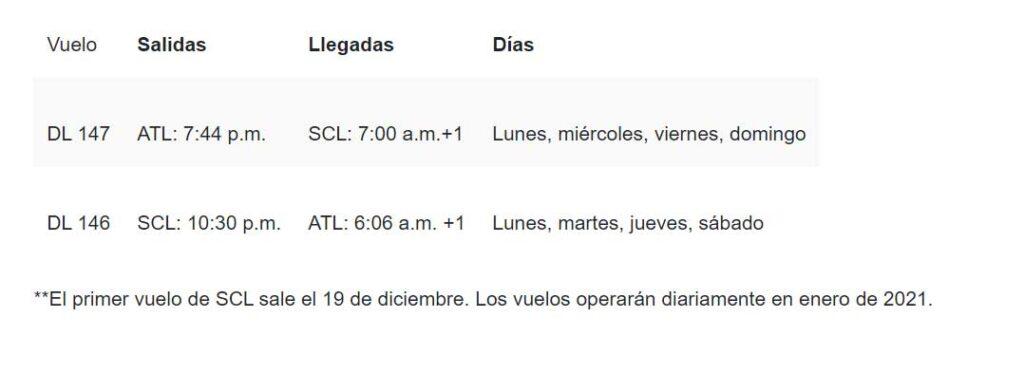 Delta reanuda vuelos a Chile (DIC/2020)